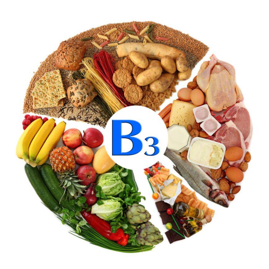 витамин Б3, ниацин, источники пищевые